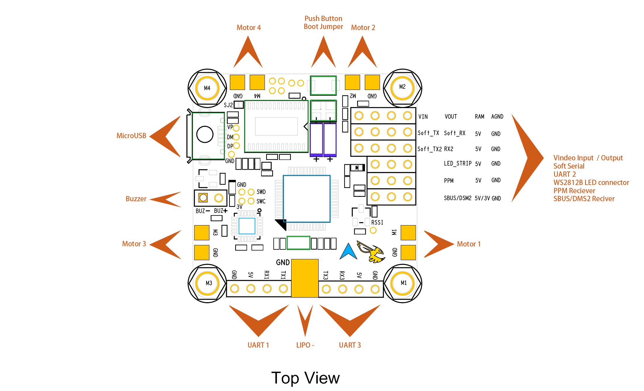 topview omnibus f3 wiring diagram wiring a homeline service panel \u2022 45 63  at reclaimingppi.co